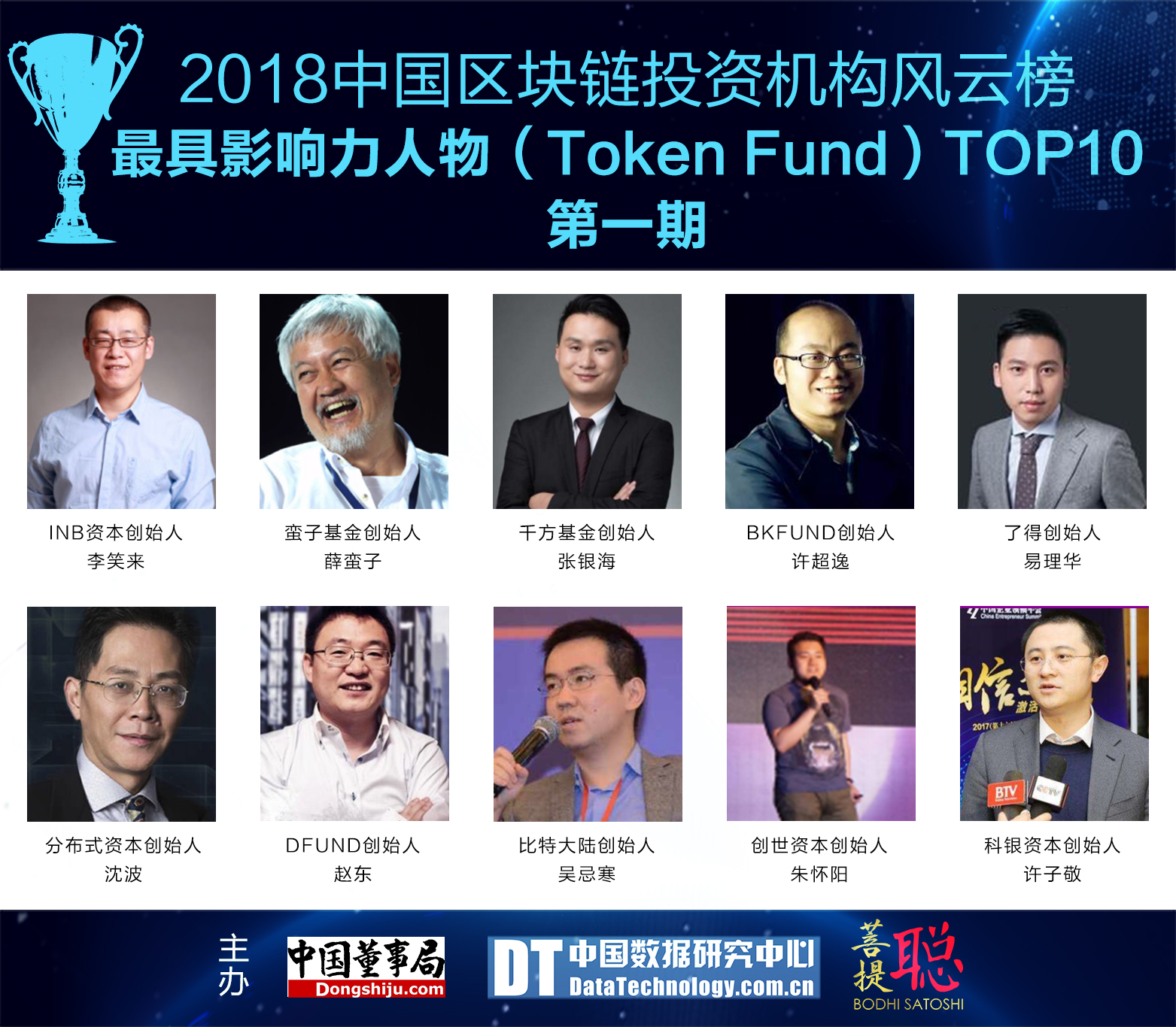 (Token-Fund)TOP10.jpg